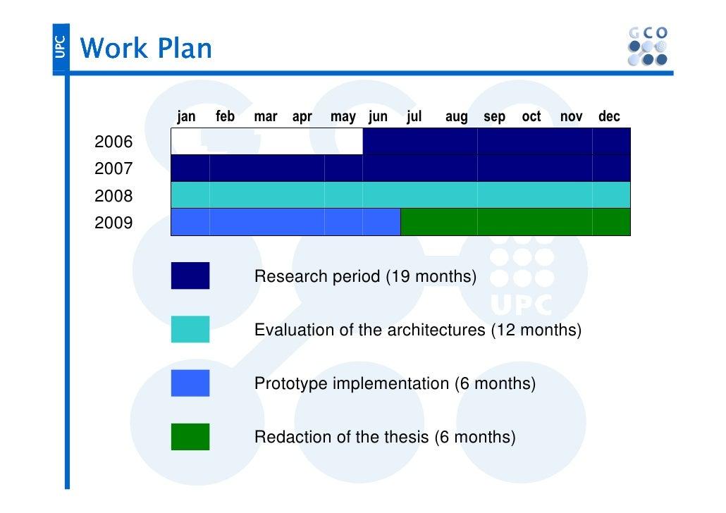 Work plan phd dissertation