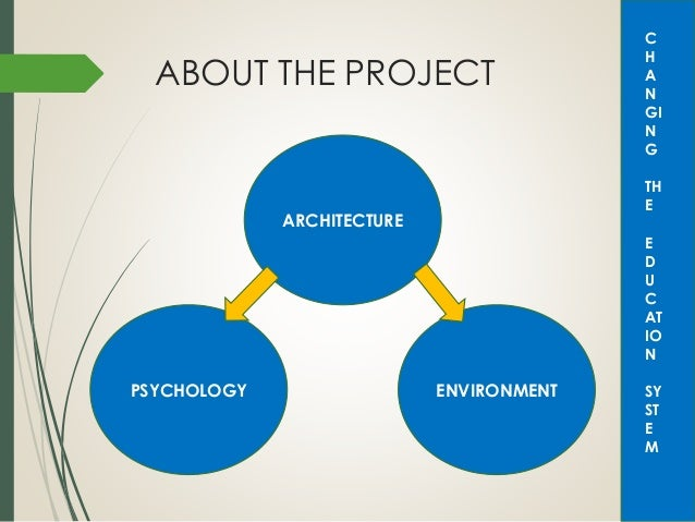 psychology and architecture thesis The 15 best psychology thesis topic ideas dissertation topic is something of grave importance in a student's life it judges the credible knowledge of the student on his/her area of expertise.