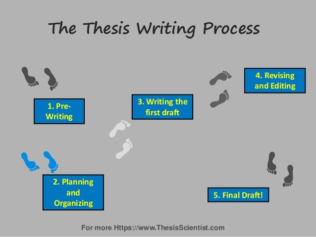 How to write a good dissertation methodology