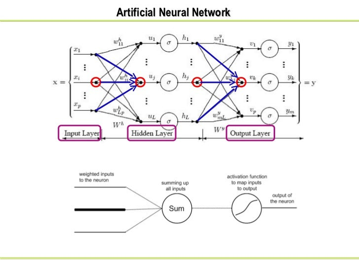phd thesis in neural network Supervised sequence labelling with recurrent neural networks advance the state-of-the-art in supervised sequence labelling with recurrent of this thesis is to.