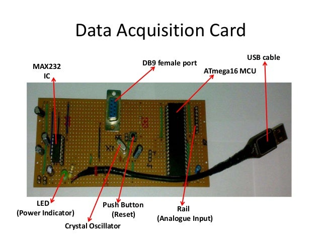 Data Acquisition Card : Development of an embedded system and matlab program for