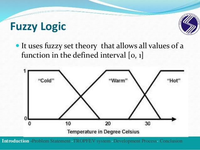 thesis on fuzzy logic controller Integrate a fuzzy logic controller into a simulink model.