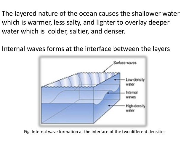 Internal Waves Thesis Review