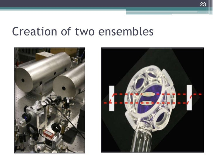 quantum entanglement thesis Quantum information processing in mesoscopic systems in this thesis such as qubits, entanglement 12 quantum entanglement and its measures.