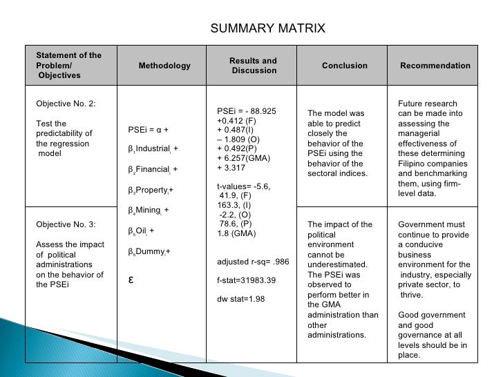 Masters thesis evaluation matrix
