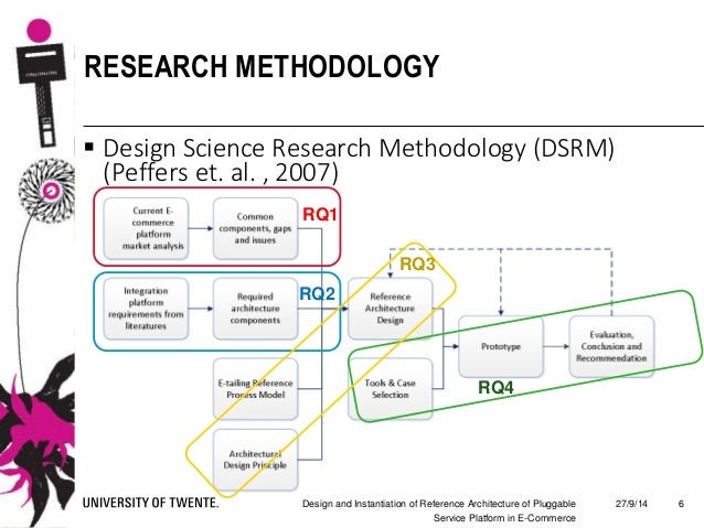 master thesis research methodology