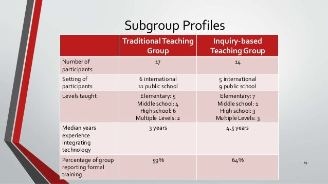 technology integration thesis A study of teacher perceptions of instructional technology integration in the classroom lynette molstad gorder abstract teachers focus on teaching students technology skills, which include making the.