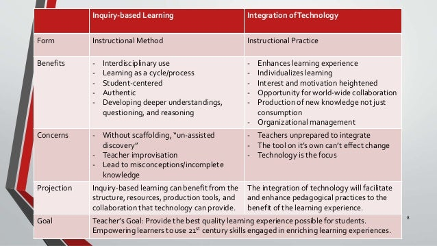 integrating technology thesis This research-based thesis project explains the governmental acts and policies,   among the reasons cited for teachers failing to integrate technology into their.