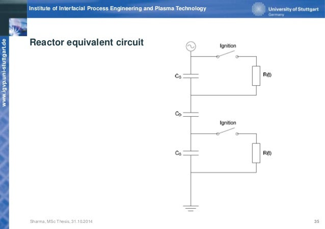 discharge circuit thesis Partial discharge theory and applications to electrical equipment  pulses therefore, during the positive waveform cycle, a discharge, or a partial short-circuit.