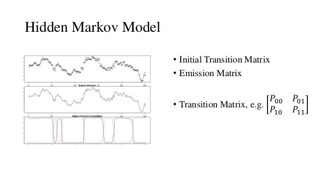 Forecasting Structural Breaks with Application to Algorithmic Trading Slide 2