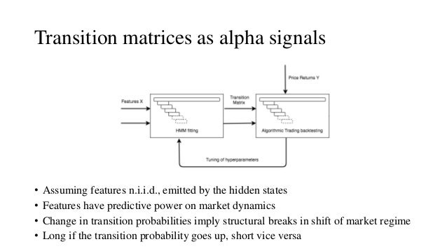 Forecasting Structural Breaks with Application to Algorithmic Trading Slide 3