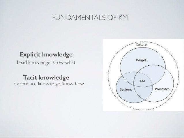 Dissertation knowledge management