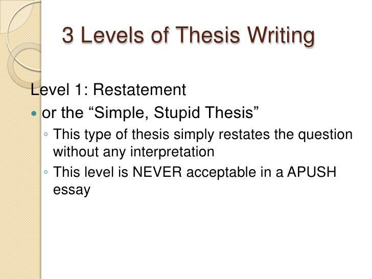 How to write a free response essay apush