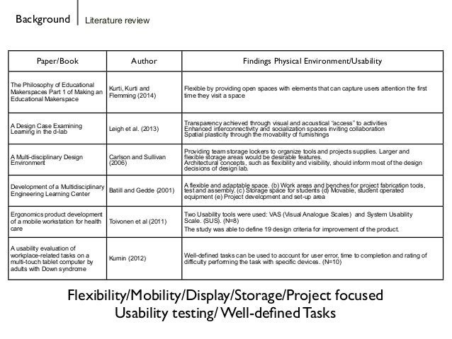 Usability | Definition of Usability by Merriam-Webster