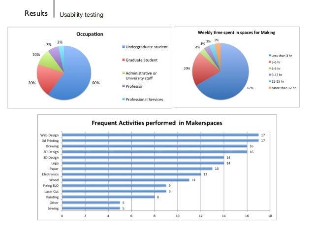 Usability Testing | Usability.gov