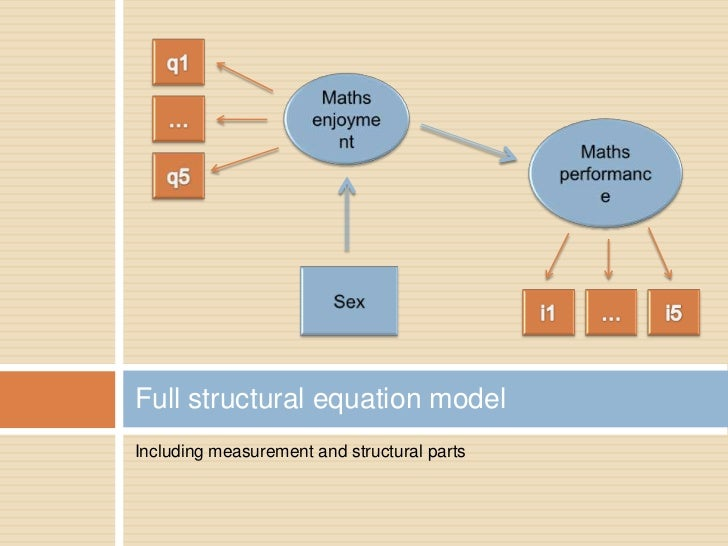 thesis multiple methods Egorical data, including multiple imputation by chained equations using  generalized  this thesis highlights some advantages and limitations of each  method.