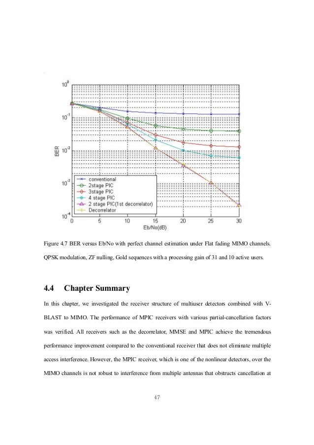 sic thesis Applied sciences, compact modeling, igbt, insulated gate bipolar transistors, sic, silicon carbide abstract this thesis presents a unified (n-channel and p-channel) silicon/silicon carbide insulated gate bipolar transistor (igbt) compact model in both mast and verilog-a formats.