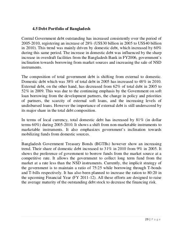 the prospect of a derivative market in bangladesh Institutional investors in indian commodity derivative markets - prospects for the future 14 pages posted: 3 apr 2007  impact of derivatives on stock market.