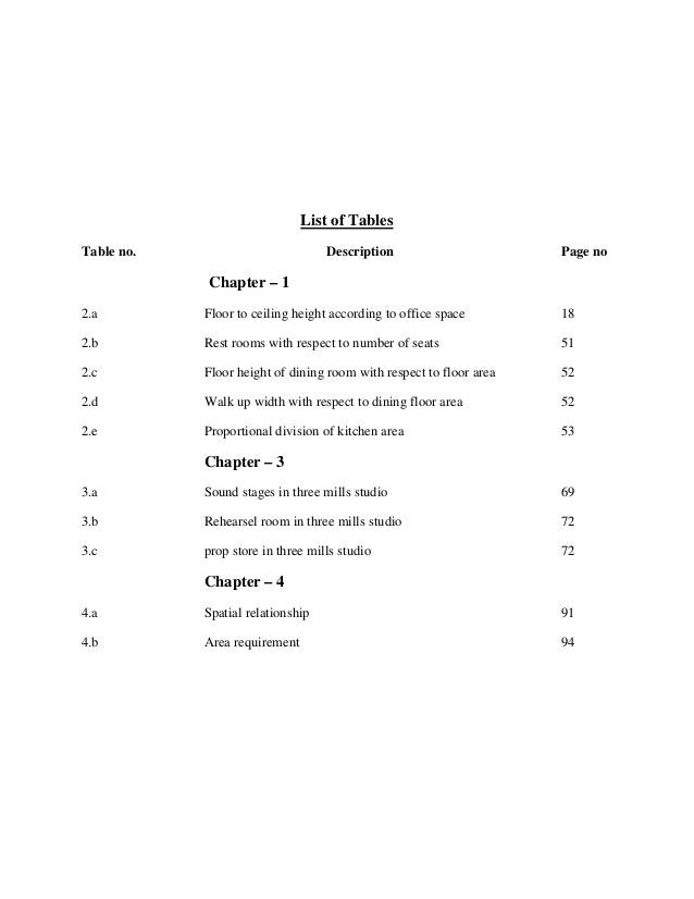 List of Tables Table no. Description Page no Chapter – 1 2.a Floor to ceiling height according to office space 18 2.b Rest...