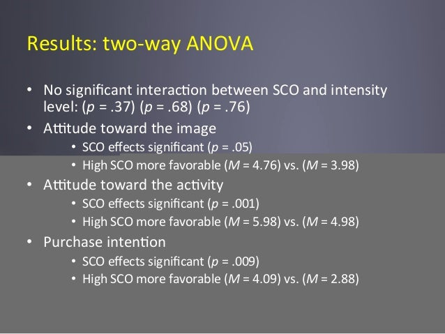 Results:  two-‐way  ANOVA   • No  significant  interac6on  between  SCO  and  intensity   level:  (...