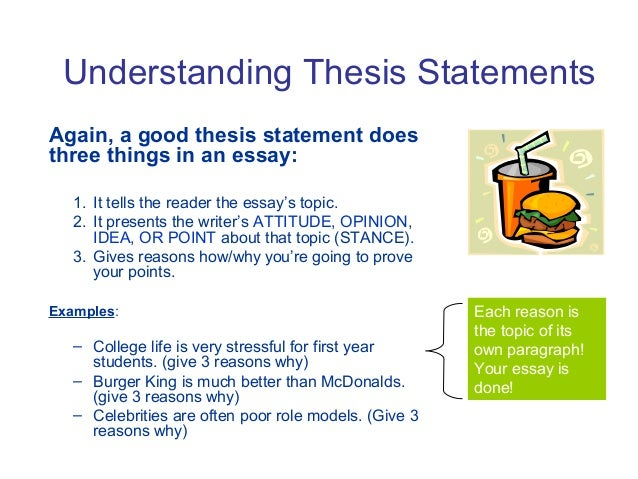 Thesis Power Point  Understanding Thesis Statements