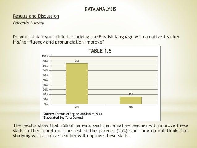Preference english thesis
