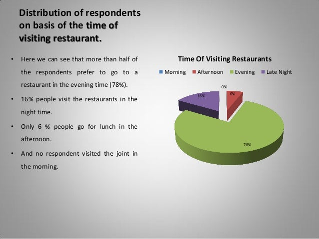 Fast food vs fine dining restaurants for About continental cuisine