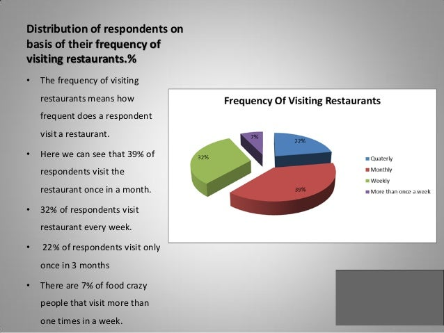 fine dining restaurant thesis A restaurant concept concept lays out the focus for your restaurant it's useful for attracting investors and clarifying your ideas about what your restaurant will serve and how you'll present and .