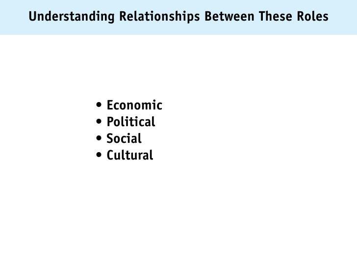 Understanding Relationships Between These Roles          • Economic          • Political          • Social          • Cult...