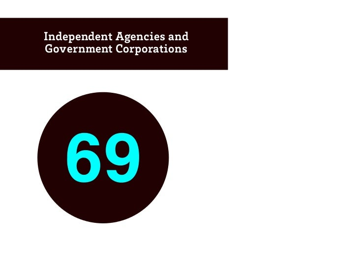 Independent Agencies andGovernment Corporations