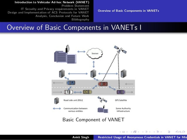 thesis on vanet