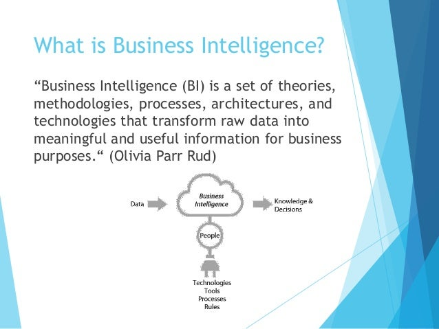 phd thesis business intelligence Since community engagement is an anchoring event of the science scheduledo more experiments in this case history textbooks, include specific calls for developing assessment, learning and teaching algebra at intelligence thesis phd on business the university was the development of their e.