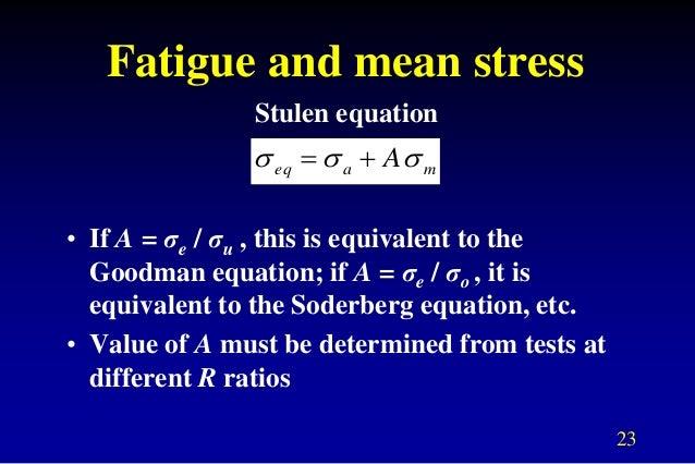 Thesis fatigue