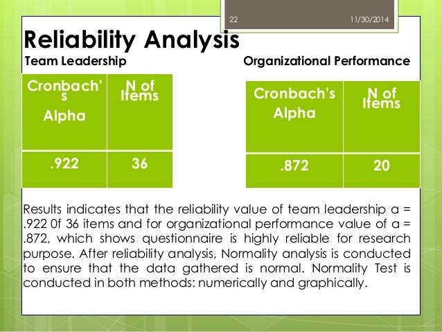 analysis of organizational leadership Strategic planning and swot analysis i skate where the puck is going to be, not where it with the intent of maximizing organizational performance swot analysis is a prelimi- transformational leadership high low change 54 32 1 exhibit 52 healthcare model.