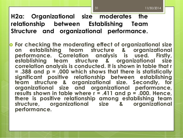 leadership style and organizational impact winning If you're leading well, you won't have just one leadership style  for mobley,  waking up to leadership meant being responsible for one's impact on others   to spur others to action to expand an organization's position in the marketplace .