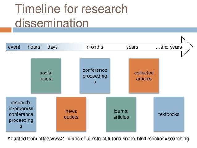 Demystifying dissertation writing a streamlined process