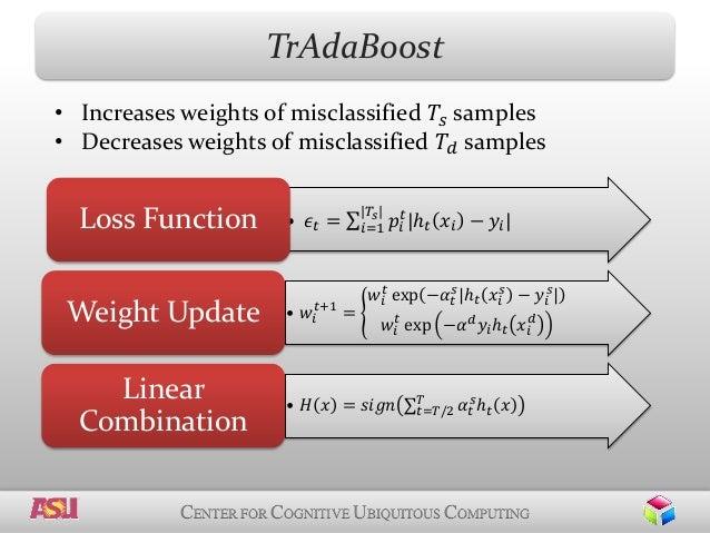 Ubiquitous computing master thesis