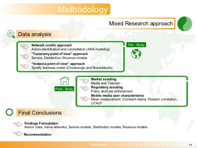 approach methodology thesis