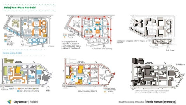 shopping center architecture thesis Yet within a decade, gruen's designs had become the architectural extension of   the editors specified that the shopping centre was to be situated on the   empirical data tend to confirm the thesis that the 1950s were the.