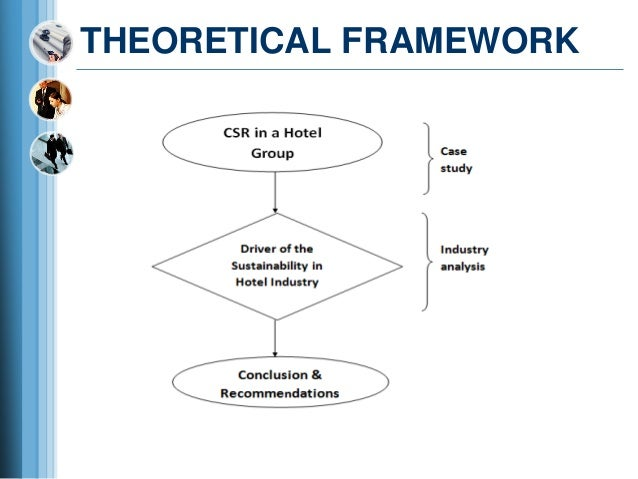 Writing the Theoretical Framework of the Study