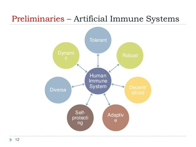 Multiagent Artificial Immune System For Network Intrusion