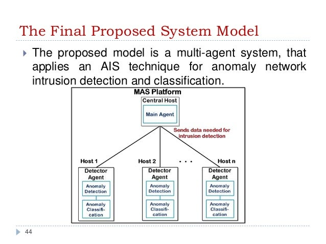 multi agent system thesis A free harvard-style reference generator please fill out all the multi agent system thesis details below, then click the button to generate your reference in the.