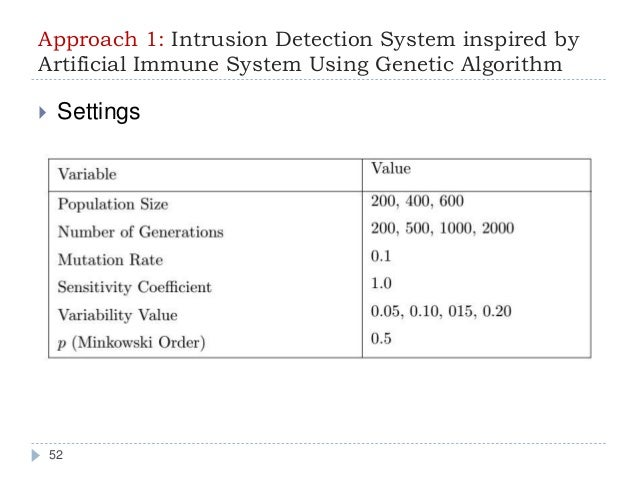 "ph d thesis intrusion detection system Snort intrusion detection system write a report on the ""snort intrusion detection system"" your report should include the following: an overview of what snort does, its internal."