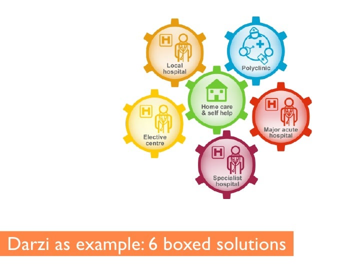 Darzi as example: 6 boxed solutions
