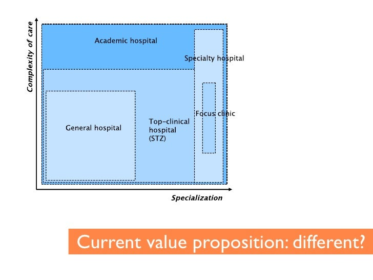 how to show commitment to hospital values