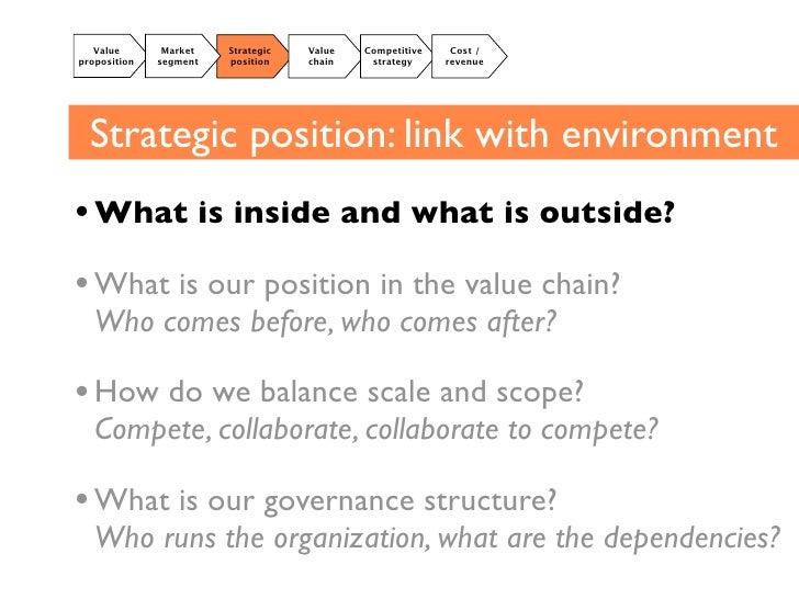 Value!       Market!   Strategic!   Value!   Competitive!    Cost /! proposition!   segment!   position!    chain!    stra...