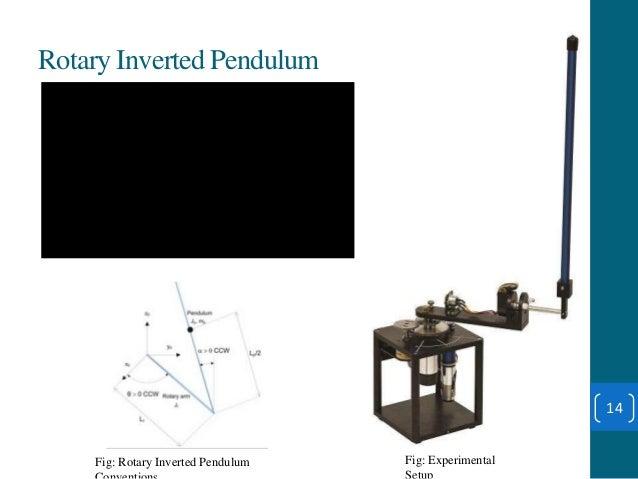 inverted pendulum thesis