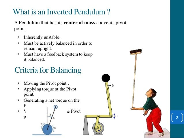 inverted pendulum Inverted pendulum based on optimal control theory in this tutorial the reader will learn how to develop a controller for an inverted pendulum starting from the equations of motion and how to use the animated plots in scilab/xcos level.
