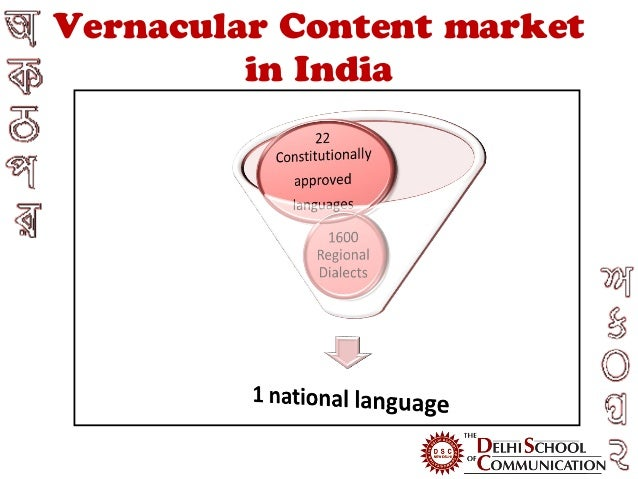 Language of advertising thesis