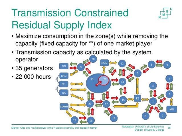 electricity market thesis Citation cai, wuhan desmond (2016) electricity markets for the smart grid: networks, timescales, and integration with control dissertation (phd), california.